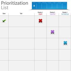Prioritization List Chart