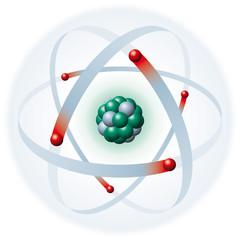 Atom Modell