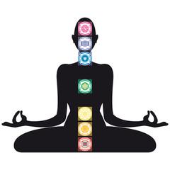 Meditazione - Chakra