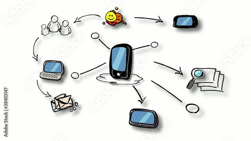 Smartphone apps diagram sketch animation