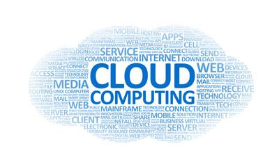 Cloud Computing Wordcloud Isolated