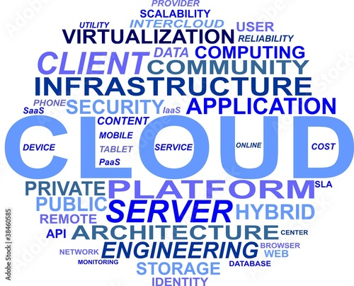 WordCloud - Cloud Computing