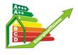 energieeffizienzklasse wohnhaus