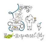 Eco responsibility, vector drawing poster