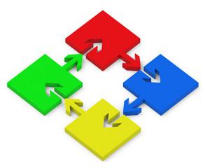 Das Puzzle-Konzept