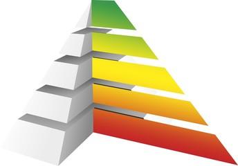 Energiepyramide