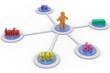 Domain Netzwerk