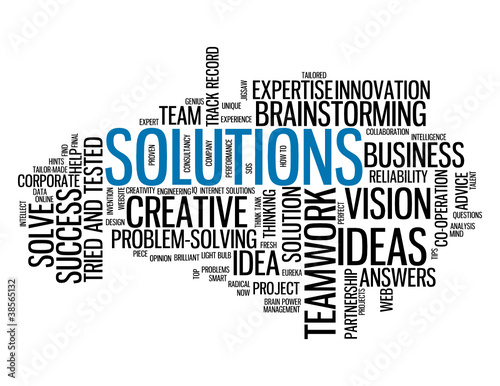 Business Ideas and Topics
