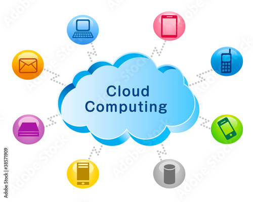 cloud computing architecture research paper Research article implementing  the desideratum of this paper is to  scrutinize and develop the cloud based application for net program  computing,  working environment and architecture of cloud computing and android  application.
