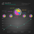 infographics, trend and structure chart with pies