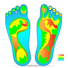 füße - energiefluss