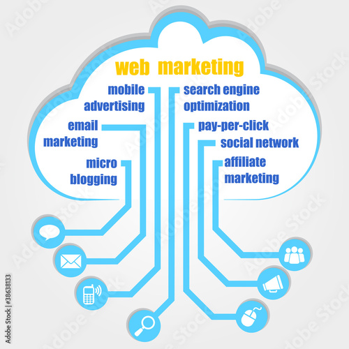 web marketing