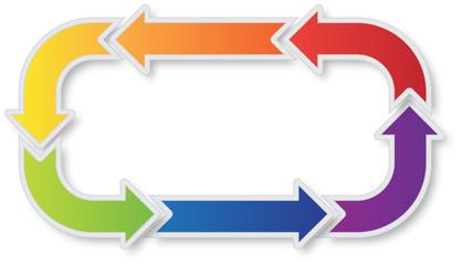 Six Part Process