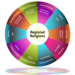 Regional Religions