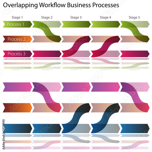 Overlapping Workflow Business Processes