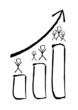 Diagramm Entwicklung mit Menschen