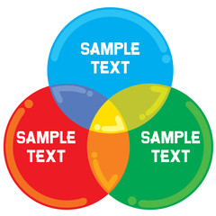 business diagram (circle chart )