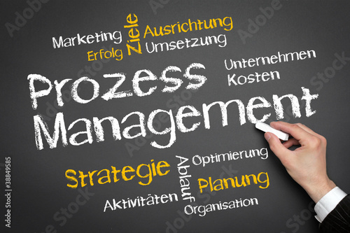 Prozess Management