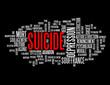 Nuage de Tags SUICIDE (dépression solitude souffrance mots-clés)