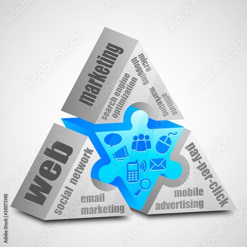 web Marketing prism