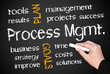 Process Management