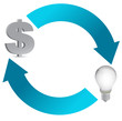 idea and money cycle illustration design on white