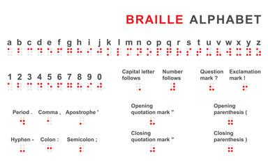 Braille alphabet. Vector illustration.