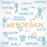 Concept, Webdesign