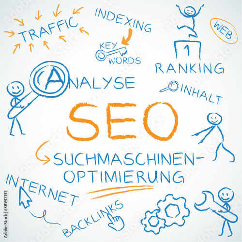 Concept, SEO, deutsch