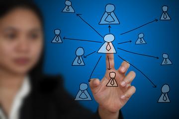 Business decentralization concept