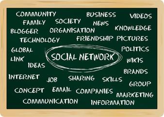 social network concept on a blackboard, vector illustration