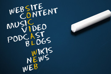 Tafel mit Social Web