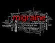"""Nuage de Tags """"MIGRAINE"""" (aspirine maux de tête santé douleur)"""