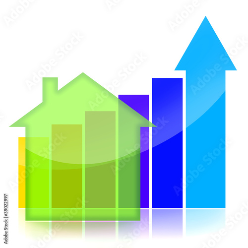 Real estate market business charts
