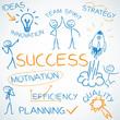 Concept, Success, Crayon