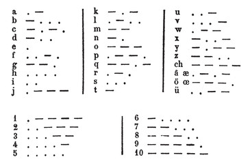 Morse Coding system in telegraphy, vintage engraving.
