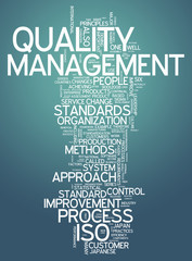 "Word Cloud ""Quality Management"""