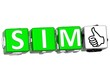 The word Sim  - Yes in many different languages.