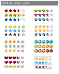 rating elements