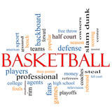 Basketball Word Cloud Concept