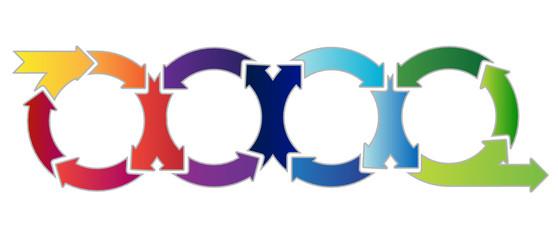 Four Merging Circles