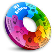 web marketing circular puzzle