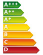 Energy rating chart. New classification.