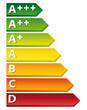 Energy rating chart. New classification.