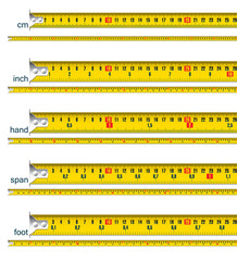 tape measure in cm, inch, hand, span and foot