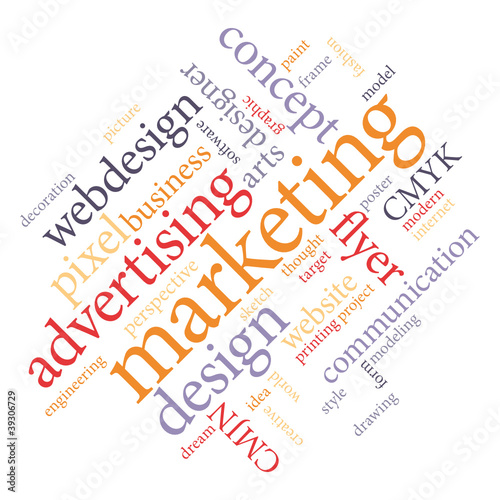 Marketing words cloud poster.