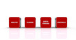 Quader Konzept Rot - Analyse Planung Durchführung Kontrolle 1