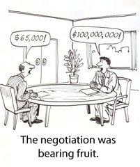 Negotiation gap