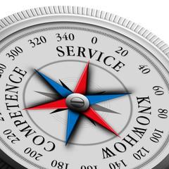 Kompass SKC