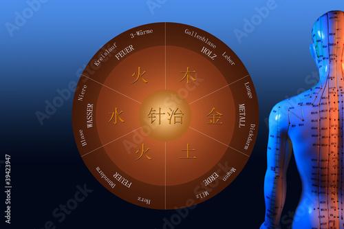 Akupunktur, eine Methode der traditionellen chinesischen Medizin
